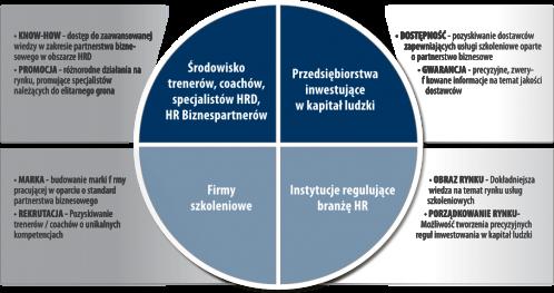 Przegląd Narzędzi Zarządzania Projektami Rozwojowymi