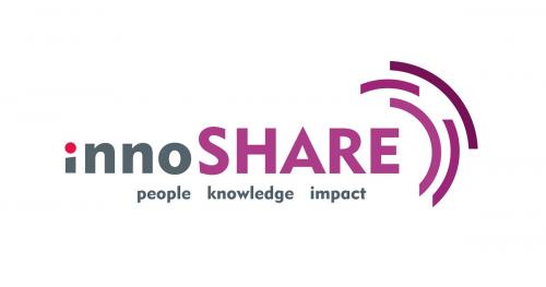 innoSHARE'17 - people, knowledge, impact