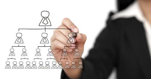 Modele Zarządzania cz.1