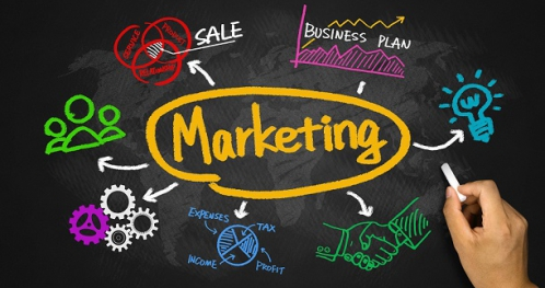 Modele Marketingowe