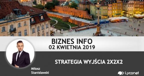 Biznes Info 02.04  g. 18.30 (wejście A sala VIP)