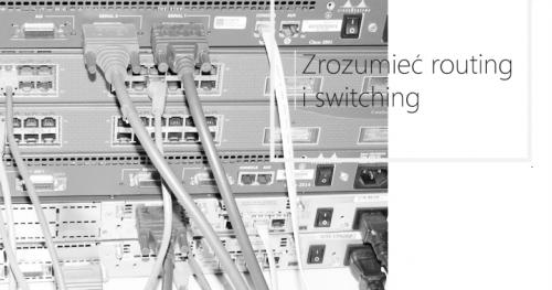 Zrozumieć Routing & Switching - Podstawy konfiguracji urządzeń Cisco