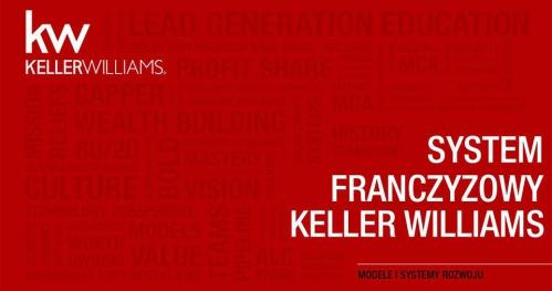 System franczyzowy KW - (FSO) Franchise System Orientation