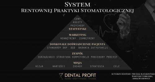 Rentowna praktyka stomatologiczna 17.10.2020 - czyli pewne i przewidywalne zwiększanie zysków praktyki.