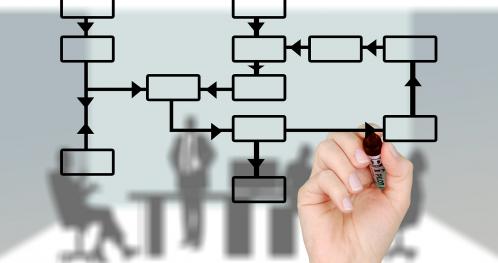 """Warsztat """"Efektywność biznesowa szkoleń - jak to osiągnąć?"""" - Model SEB©"""