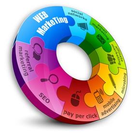 E-marketing - promocja i reklama firmy w internecie