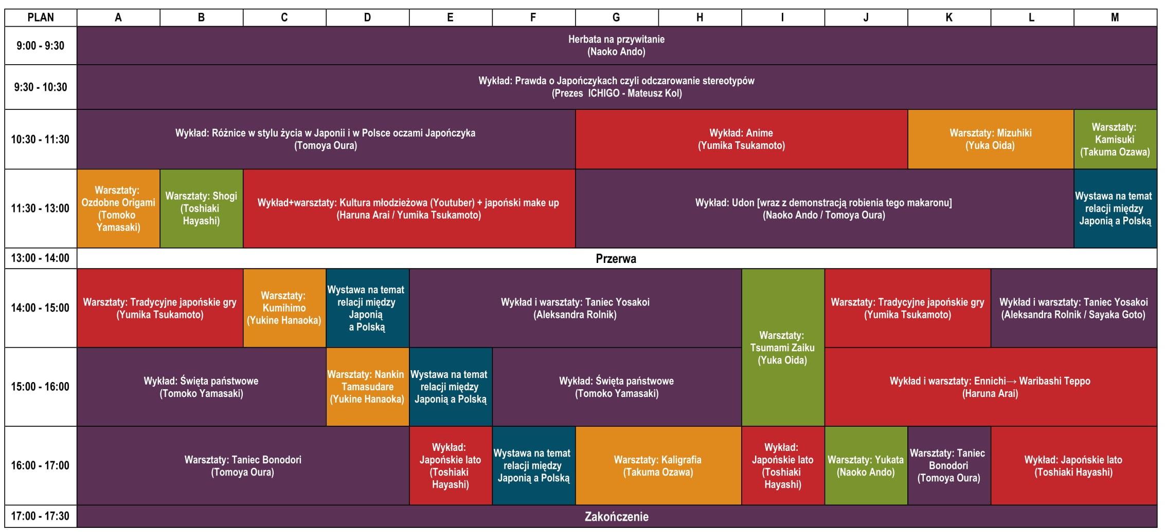 Plan festiwalu